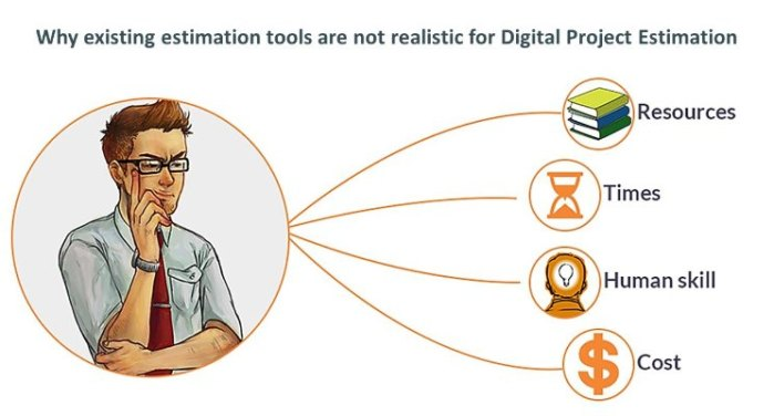 Why existing estimation tools are not realistic for Digital Project Estimation